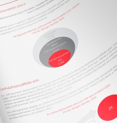 üzleti terv minta - myconcept